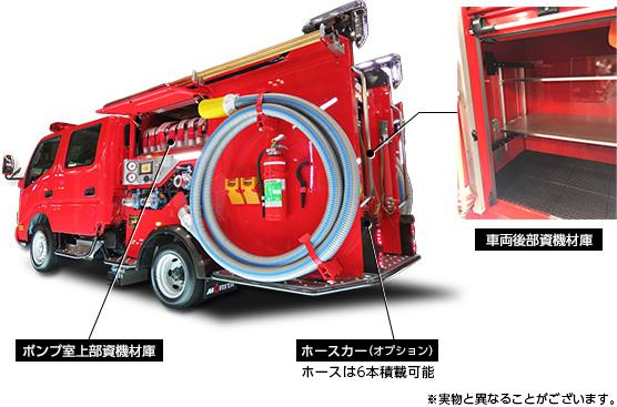 コンパクトなボディにしっかり収納・積載を確保 ※実物と異なることがございます。